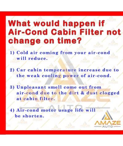 Air-Cond Cabin Filter for Proton Saga BLM / FL / FLX (Sanden System)