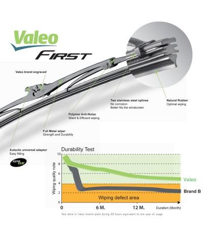 Valeo First Wiper Blade for Toyota Wish 1st Gen (02-09) (2pcs/set)