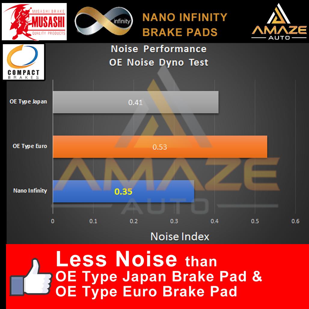 Compact Nano Infinity Brake Pad for Honda Civic I-VTEC FD (2006-2011) (Rear) - Amaze Autoparts