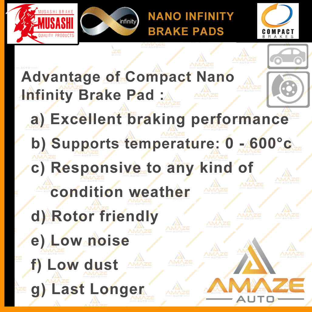 Compact Nano Infinity Brake Pad for Honda Civic FB 9th Gen (12-16) (Rear) - Amaze Autoparts