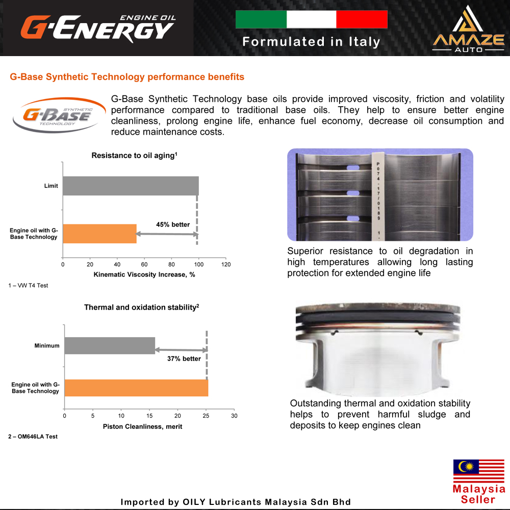G-Energy Synthetic Far East 5W30 Fully-Synthetic Engine Oil (4L) SN - Energy Conserving / Minyak Pelincir Enjin 5W30
